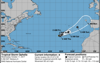 Tropical storm Ophelia