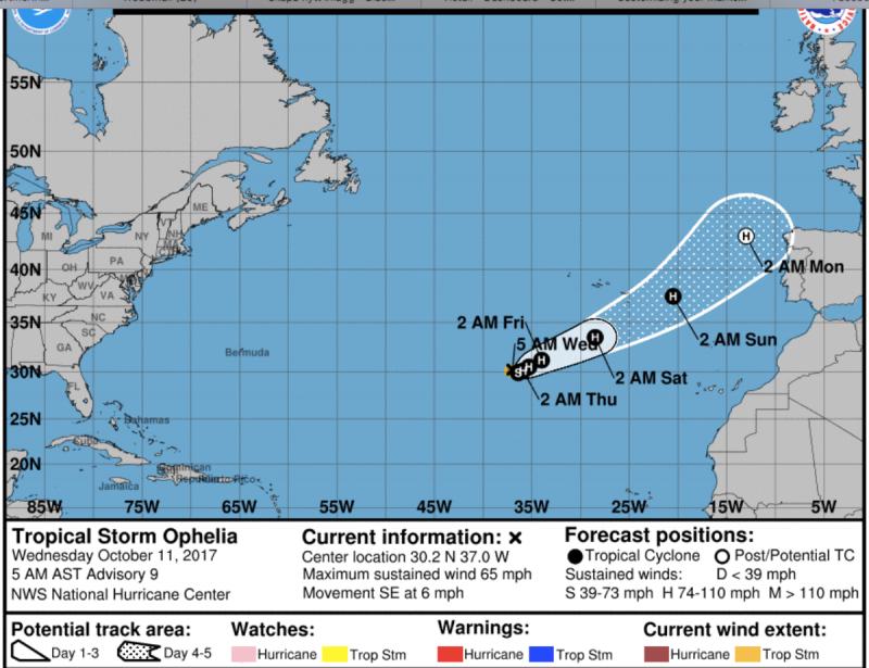 Tropical storm Ophelia